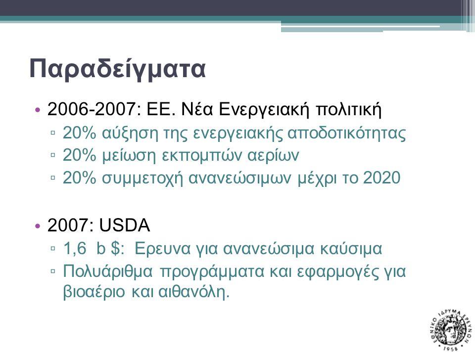 Παραδείγματα 2006-2007: ΕΕ. Νέα Ενεργειακή πολιτική ▫ 20% αύξηση της ενεργειακής αποδοτικότητας ▫ 20% μείωση εκπομπών αερίων ▫ 20% συμμετοχή ανανεώσιμ