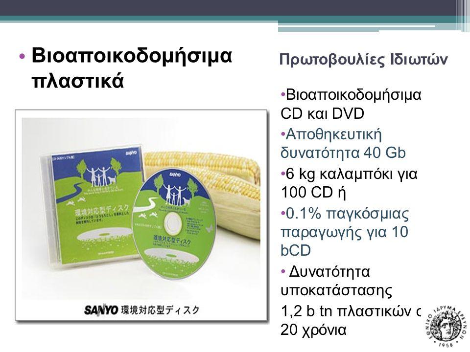Πρωτοβουλίες Ιδιωτών Βιοαποικοδομήσιμα CD και DVD Αποθηκευτική δυνατότητα 40 Gb 6 kg καλαμπόκι για 100 CD ή 0.1% παγκόσμιας παραγωγής για 10 bCD Δυνατότητα υποκατάστασης 1,2 b tn πλαστικών σε 20 χρόνια Βιοαποικοδομήσιμα πλαστικά