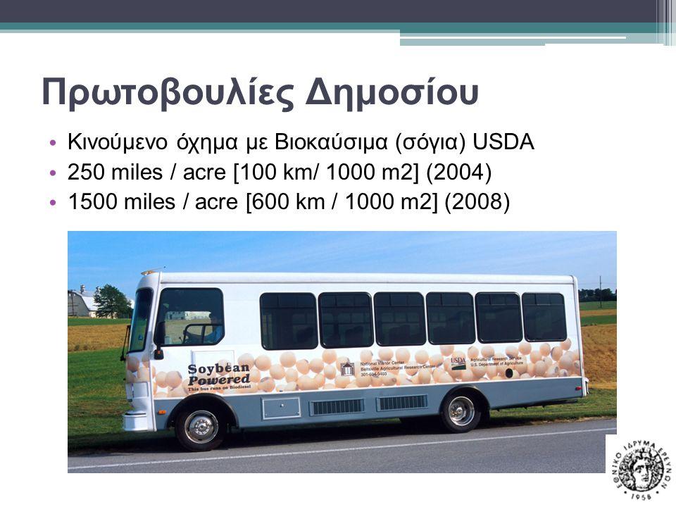 Πρωτοβουλίες Δημοσίου Κινούμενο όχημα με Βιοκαύσιμα (σόγια) USDA 250 miles / acre [100 km/ 1000 m2] (2004) 1500 miles / acre [600 km / 1000 m2] (2008)