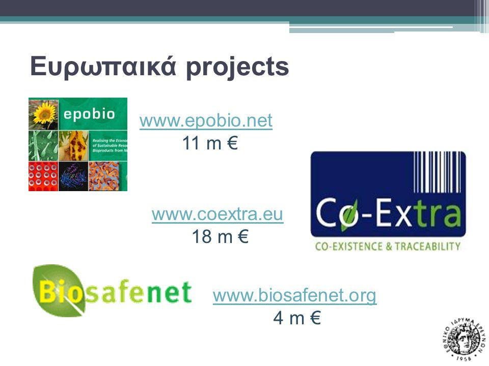 Ευρωπαικά projects www.epobio.net 11 m € www.biosafenet.org 4 m € www.coextra.eu 18 m €