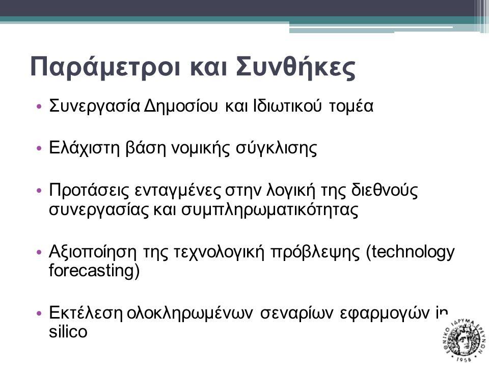 Παράμετροι και Συνθήκες Συνεργασία Δημοσίου και Ιδιωτικού τομέα Ελάχιστη βάση νομικής σύγκλισης Προτάσεις ενταγμένες στην λογική της διεθνούς συνεργασίας και συμπληρωματικότητας Αξιοποίηση της τεχνολογική πρόβλεψης (technology forecasting) Εκτέλεση ολοκληρωμένων σεναρίων εφαρμογών in silico
