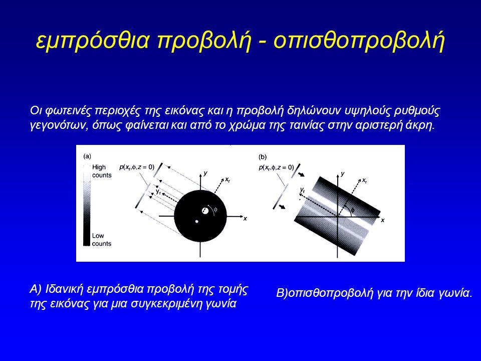 Filtered Back Projection (FBP) Ο αριθμός των γεγονότων που ανιχνεύονται κατά μήκος μιας διεύθυνσης προσεγγίζει ένα ολοκλήρωμα της κατανομής του ανιχνευτή κατά μήκος αυτής της γραμμής, δηλ η παράλληλη προβολή p(xr,φ) που ορίσθηκε νωρίτερα Παρόλα αυτά δίνει αποτέλεσματα που ανταποκρίνονται στην πραγματικότητα Αγνοεί σημαντικούς παράγοντες, όπως θόρυβο, εξασθένηση, σκέδαση και θολούρα των δεδομένων Μαθηματική τεχνική που βασίζεται σε ένα ιδανικό μοντέλο των δεδομένων που προέρχονται είτε από το ΡΕΤ είτε από το SPECT