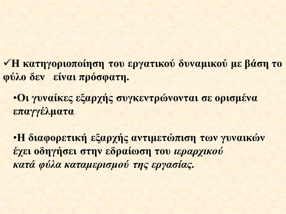 Μελέτη για την αποτύπωση της συμμετοχής των γυναικών στην επιστημονική έρευνα στην Ελλάδα (ΕΚΚΕ-ΓΓΕΤ) 1 ον Διερεύνηση της Θέσης των γυναικών στην Έρευνα (Δημόσια Ερευνητικά Κέντρα 2 ον Διερεύνηση δεδομένων για υποτροφίες ΙΚΥ
