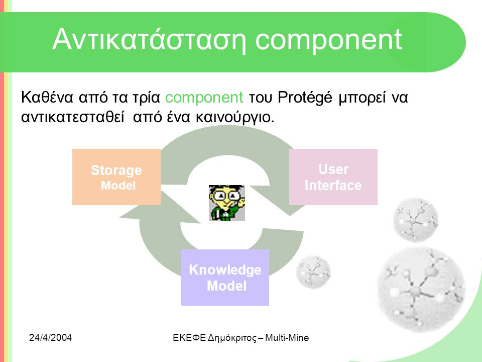 24/4/2004ΕΚΕΦΕ Δημόκριτος – Multi-Mine Αντικατάσταση component Καθένα από τα τρία component του Protégé μπορεί να αντικατεσταθεί από ένα καινούργιο. S