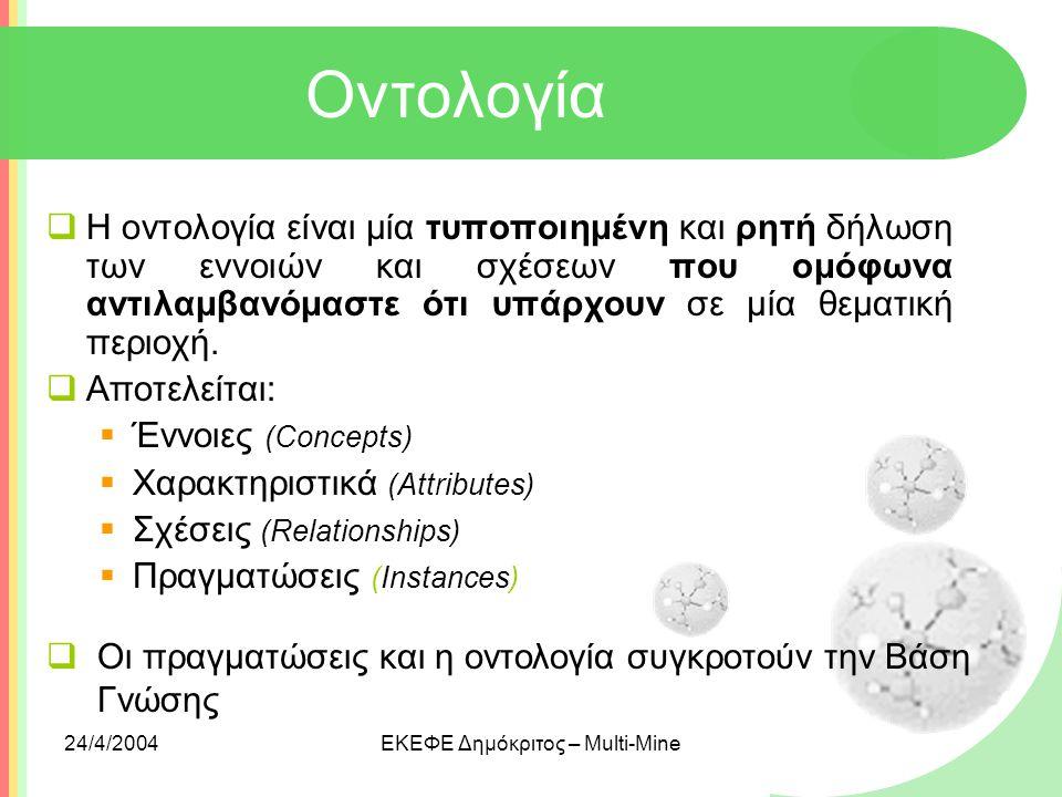 24/4/2004ΕΚΕΦΕ Δημόκριτος – Multi-Mine Tabs Buttons and widgets class hierarchy