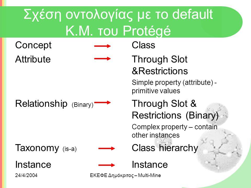 24/4/2004ΕΚΕΦΕ Δημόκριτος – Multi-Mine Σχέση οντολογίας με το default Κ.Μ. του Protégé ConceptClass AttributeThrough Slot &Restrictions Simple propert