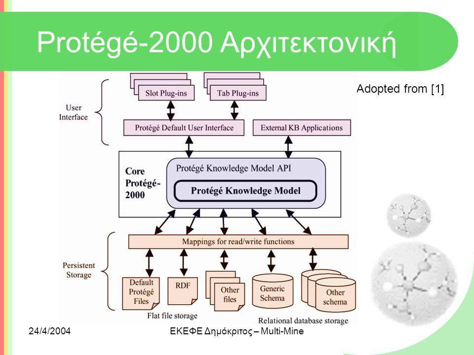 24/4/2004ΕΚΕΦΕ Δημόκριτος – Multi-Mine Protégé-2000 Αρχιτεκτονική Adopted from [1]