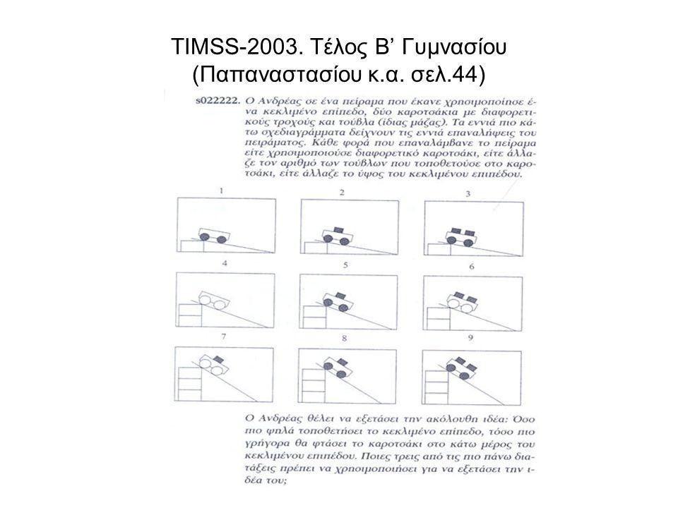 TIMSS-2003. Τέλος Β' Γυμνασίου (Παπαναστασίου κ.α. σελ.44)