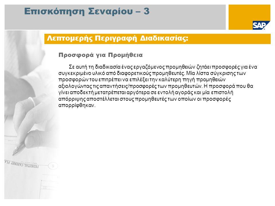 Διάγραμμα Ροής Εργασιών Προσφορά για Προμήθεια Αγοραστής Γεγονό ς Διαχειριστής Προμηθειών Προμ / τή ς Αποδ.