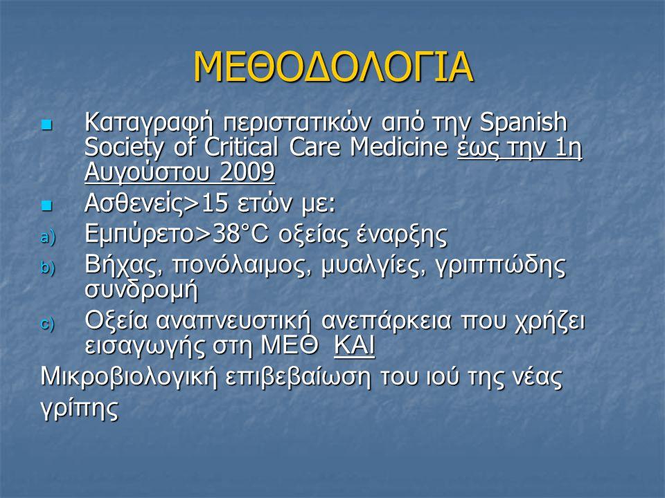 ΜΕΘΟΔΟΛΟΓΙΑ Καταγραφή περιστατικών από την Spanish Society of Critical Care Medicine έως την 1η Αυγούστου 2009 Καταγραφή περιστατικών από την Spanish