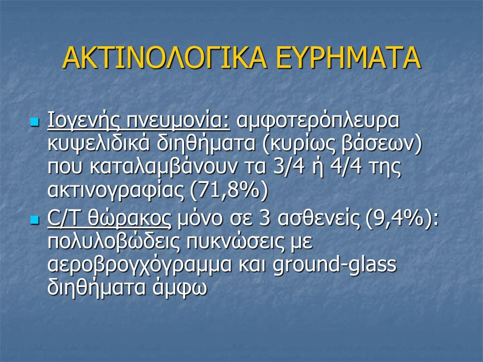 ΑΚΤΙΝΟΛΟΓΙΚΑ ΕΥΡΗΜΑΤΑ Ιογενής πνευμονία: αμφοτερόπλευρα κυψελιδικά διηθήματα (κυρίως βάσεων) που καταλαμβάνουν τα 3/4 ή 4/4 της ακτινογραφίας (71,8%)