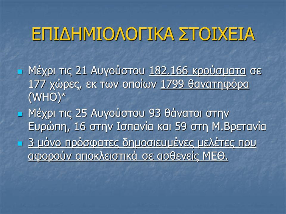 Μέση διάρκεια από την έναρξη των συμπτωμάτων έως την έναρξη των αντιικών 4 ημέρες Μέση διάρκεια από την έναρξη των συμπτωμάτων έως την έναρξη των αντιικών 4 ημέρες 65,5% έλαβαν εμπειρική αντιική αγωγή πριν τα επίσημα αποτελέσματα 65,5% έλαβαν εμπειρική αντιική αγωγή πριν τα επίσημα αποτελέσματα Όλοι έλαβαν oseltamivir Όλοι έλαβαν oseltamivir 10 ασθενείς (31,2%) έλαβαν πιο υψηλές δόσεις (έως 150 mg peros x2) προσαρμοσμένες στη νεφρική λειτουργία 10 ασθενείς (31,2%) έλαβαν πιο υψηλές δόσεις (έως 150 mg peros x2) προσαρμοσμένες στη νεφρική λειτουργία Μέση διάρκεια θεραπείας με αντιικό 8,0±3,3 ημέρες Μέση διάρκεια θεραπείας με αντιικό 8,0±3,3 ημέρες