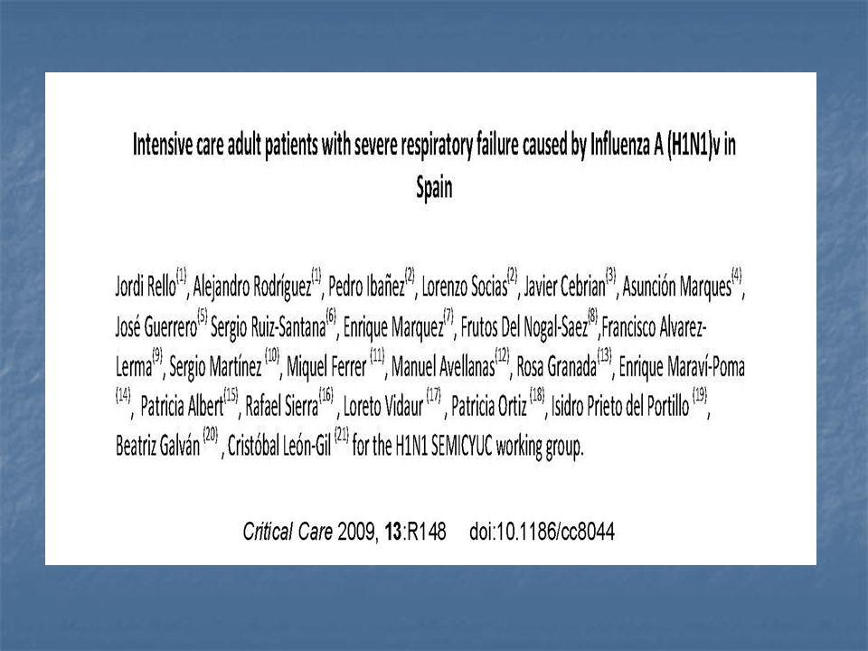 ΜΕΘΟΔΟΛΟΓΙΑ Καταγραφή περιστατικών από την Spanish Society of Critical Care Medicine έως την 1η Αυγούστου 2009 Καταγραφή περιστατικών από την Spanish Society of Critical Care Medicine έως την 1η Αυγούστου 2009 Ασθενείς>15 ετών με: Ασθενείς>15 ετών με: a) Eμπύρετο>38 °C οξείας έναρξης b) Βήχας, πονόλαιμος, μυαλγίες, γριππώδης συνδρομή c) Οξεία αναπνευστική ανεπάρκεια που χρήζει εισαγωγής στη ΜΕΘ ΚΑΙ Μικροβιολογική επιβεβαίωση του ιού της νέας γρίπης