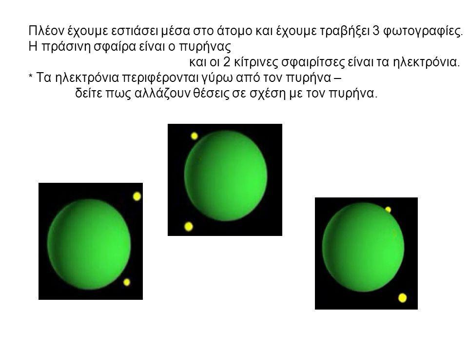 Εστιάζουμε μέσα στον πυρήνα του ατόμου και βλέπουμε 2 πρωτόνια (το ένα είναι πίσω κρυμμένο) - οι μπλε σφαίρες και 4 νετρόνια - οι κόκκινες σφαίρες.