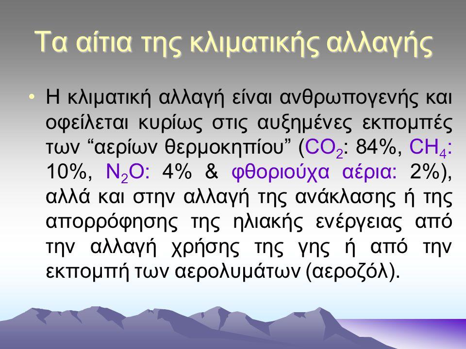 Διάβρωση και βλάστηση Πηγή: Μπαλούτσος κ.α. 2005