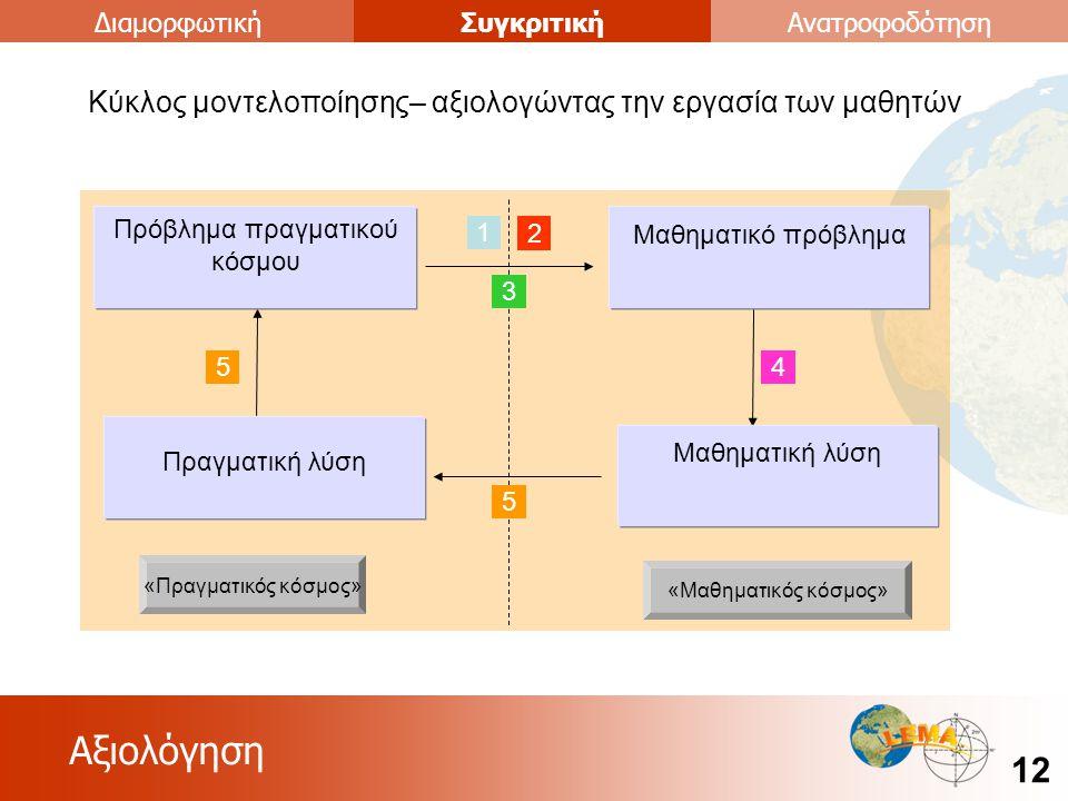 Αξιολόγηση 12 ΣυγκριτικήΔιαμορφωτικήΑνατροφοδότηση Κύκλος μοντελοποίησης– αξιολογώντας την εργασία των μαθητών «Πραγματικός κόσμος» «Μαθηματικός κόσμο