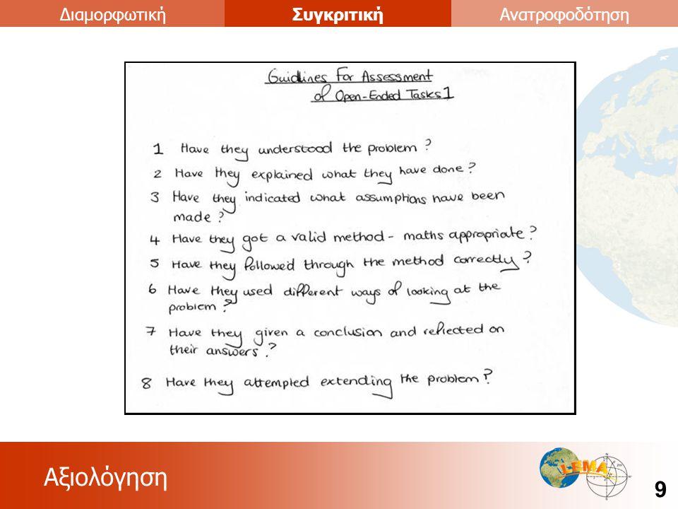 Αξιολόγηση 10 ΣυγκριτικήΔιαμορφωτικήΑνατροφοδότηση Κατευθυντήριες γραμμές για αξιολόγηση ανοικτών έργων (1) (1)Κατανόησαν το πρόβλημα; (2)Εξήγησαν τι έκαναν; (3)Υπέδειξαν τις υποθέσεις που έκαναν; (4)Ακολουθούν μια έγκυρη μέθοδο, μαθηματικά κατάλληλη; (5) Ακολούθησαν τη μέθοδο αυτή σωστά; (6)Χρησιμοποίησαν διαφορετικούς τρόπους, για ν ' αναλύσουν το πρόβλημα; (7)Έδωσαν ένα συμπέρασμα και αναστοχάστηκαν στις λύσεις τους; (8)Επιχείρησαν να επεκτείνουν το πρόβλημα;
