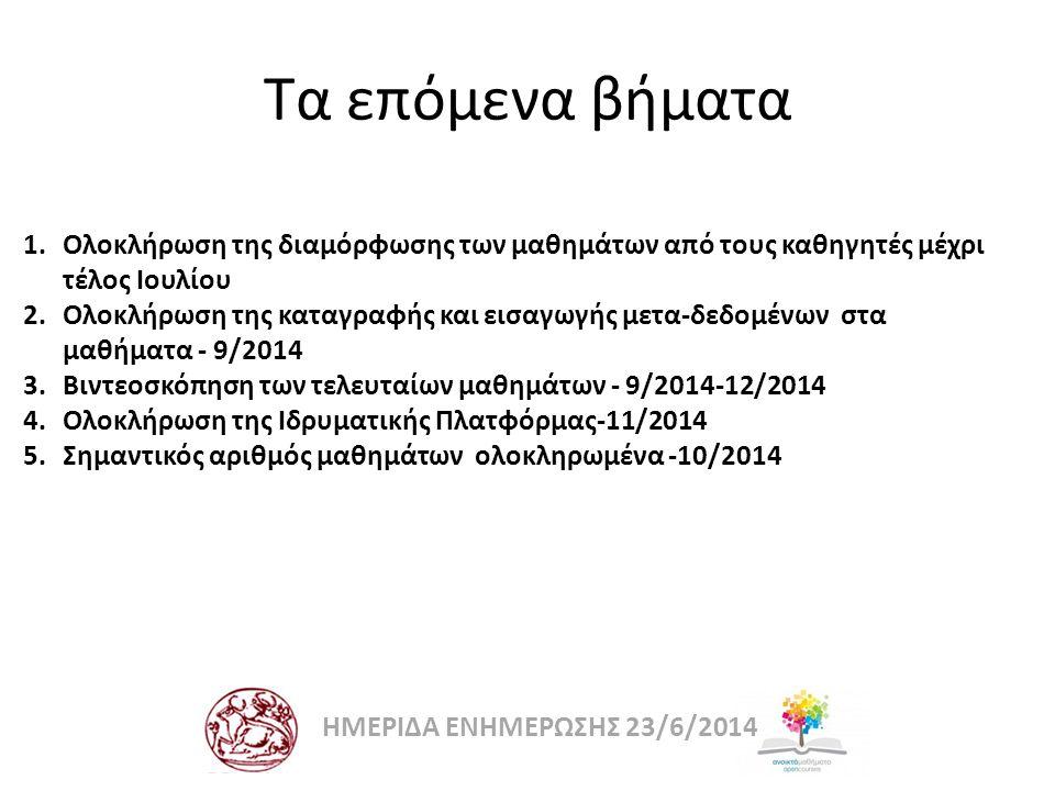 Τα επόμενα βήματα 1.Ολοκλήρωση της διαμόρφωσης των μαθημάτων από τους καθηγητές μέχρι τέλος Ιουλίου 2.Ολοκλήρωση της καταγραφής και εισαγωγής μετα-δεδ