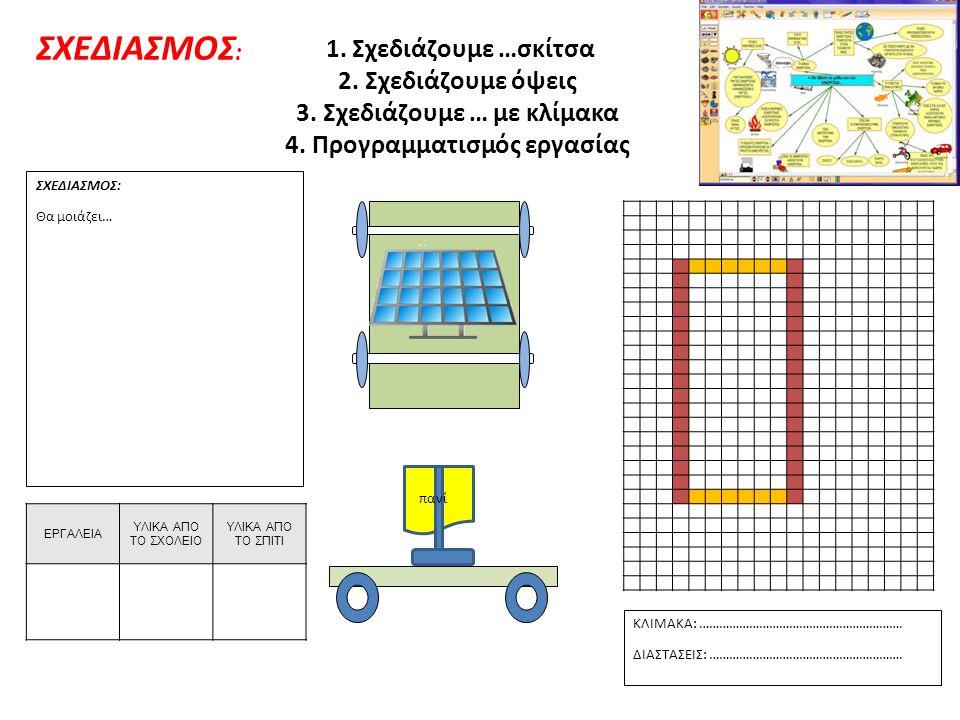 1. Σχεδιάζουμε …σκίτσα 2. Σχεδιάζουμε όψεις 3. Σχεδιάζουμε … με κλίμακα 4. Προγραμματισμός εργασίας ΣΧΕΔΙΑΣΜΟΣ : ΚΛΙΜΑΚΑ: ……………………………………………………. ΔΙΑΣΤΑ