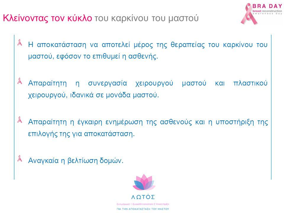 Η αποκατάσταση να αποτελεί μέρος της θεραπείας του καρκίνου του μαστού, εφόσον το επιθυμεί η ασθενής.