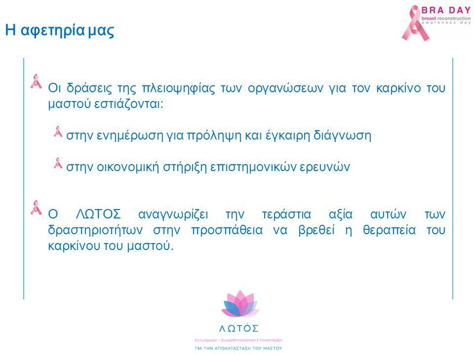 Οι δράσεις της πλειοψηφίας των οργανώσεων για τον καρκίνο του μαστού εστιάζονται: στην ενημέρωση για πρόληψη και έγκαιρη διάγνωση στην οικονομική στήριξη επιστημονικών ερευνών Ο ΛΩΤΟΣ αναγνωρίζει την τεράστια αξία αυτών των δραστηριοτήτων στην προσπάθεια να βρεθεί η θεραπεία του καρκίνου του μαστού.
