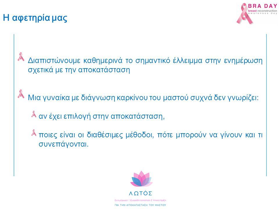 Διαπιστώνουμε καθημερινά το σημαντικό έλλειμμα στην ενημέρωση σχετικά με την αποκατάσταση Μια γυναίκα με διάγνωση καρκίνου του μαστού συχνά δεν γνωρίζει: αν έχει επιλογή στην αποκατάσταση, ποιες είναι οι διαθέσιμες μέθοδοι, πότε μπορούν να γίνουν και τι συνεπάγονται.