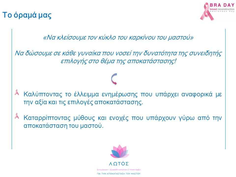 «Να κλείσουμε τον κύκλο του καρκίνου του μαστού» Να δώσουμε σε κάθε γυναίκα που νοσεί την δυνατότητα της συνειδητής επιλογής στο θέμα της αποκατάστασης.