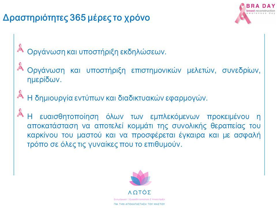 Οργάνωση και υποστήριξη εκδηλώσεων.