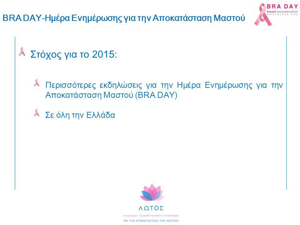 Στόχος για το 2015: Περισσότερες εκδηλώσεις για την Ημέρα Ενημέρωσης για την Αποκατάσταση Μαστού (BRA DAY) Σε όλη την Ελλάδα BRA DAY-Ημέρα Ενημέρωσης για την Αποκατάσταση Μαστού