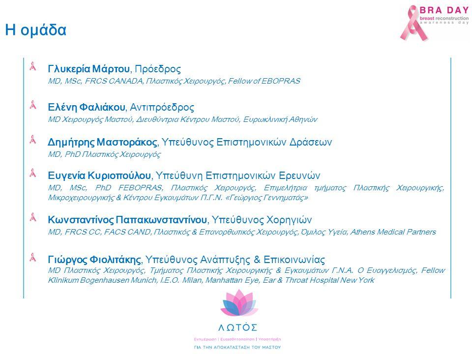 Γλυκερία Μάρτου, Πρόεδρος MD, MSc, FRCS CANADA, Πλαστικός Χειρουργός, Fellow of EBOPRAS Ελένη Φαλιάκου, Αντιπρόεδρος MD Χειρουργός Μαστού, Διευθύντρια Κέντρου Μαστού, Ευρωκλινική Αθηνών Ευγενία Κυριοπούλου, Υπεύθυνη Επιστημονικών Ερευνών MD, MSc, PhD FEBOPRAS, Πλαστικός Χειρουργός, Επιμελήτρια τμήματος Πλαστικής Χειρουργικής, Μικροχειρουργικής & Κέντρου Εγκαυμάτων Π.Γ.Ν.