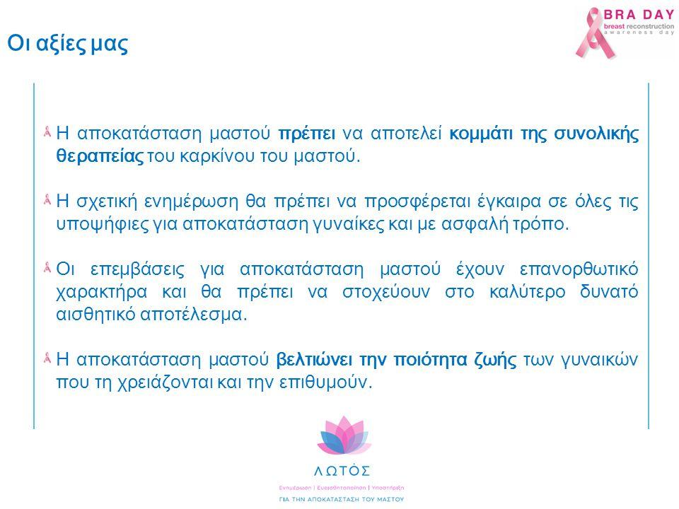 Η αποκατάσταση μαστού πρέπει να αποτελεί κομμάτι της συνολικής θεραπείας του καρκίνου του μαστού.