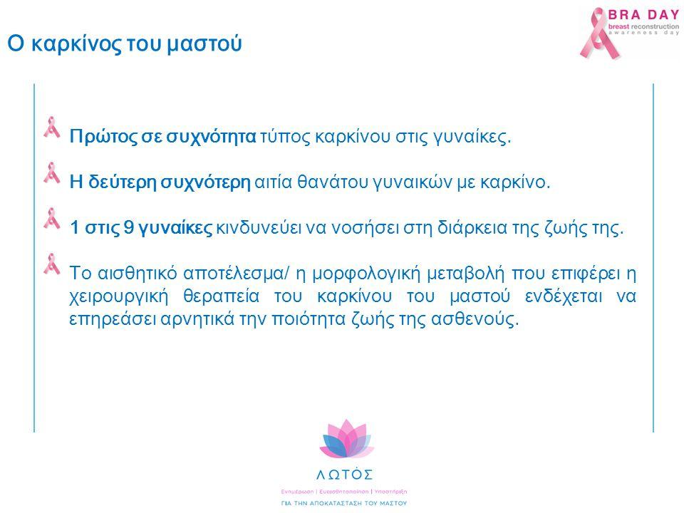 Πρώτος σε συχνότητα τύπος καρκίνου στις γυναίκες.