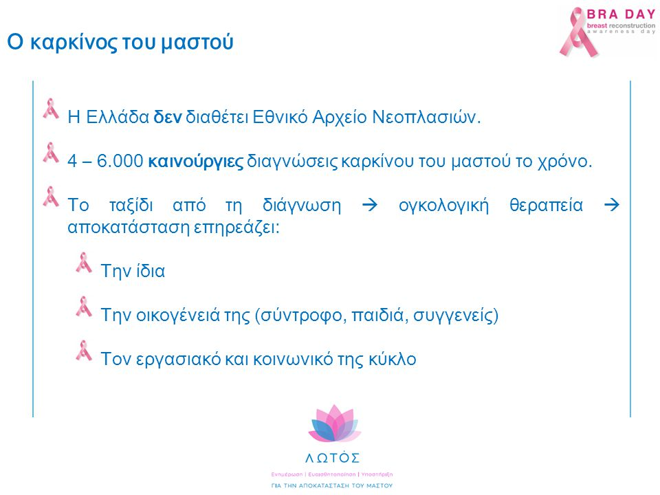 Η Ελλάδα δεν διαθέτει Εθνικό Αρχείο Νεοπλασιών.