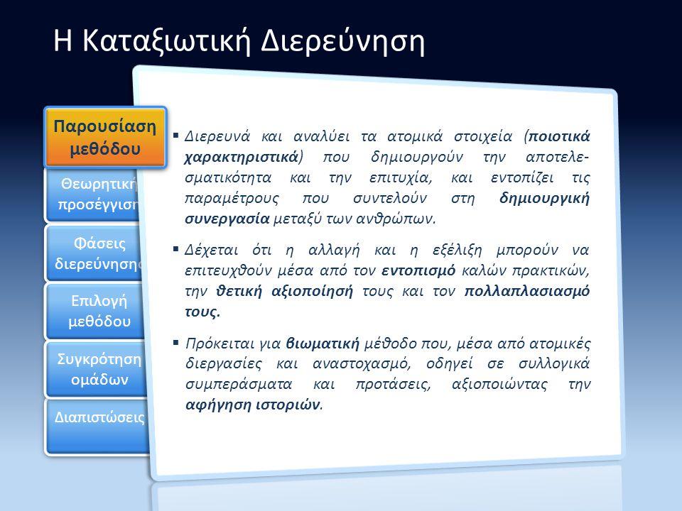 Διαπιστώσεις Φάσεις διερεύνησης Επιλογή μεθόδου Επιλογή μεθόδου Παρουσίαση μεθόδου Παρουσίαση μεθόδου Συγκρότηση ομάδων Συγκρότηση ομάδων Η Καταξιωτική Διερεύνηση Θεωρητική προσέγγιση Θεωρητική προσέγγιση Βασίζεται…  στη Θεωρία Συστημάτων (Systems Theory)  στη Θετική Ψυχολογία (Positive Psychology)  τον Κοινωνικό Εποικοδομητισμό (Social Constructionism)  στις θεωρίες περί λόγου (discource) και αφήγησης (narrative)