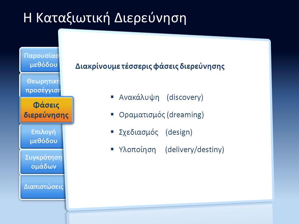 Διαπιστώσεις Θεωρητική προσέγγιση Θεωρητική προσέγγιση Section 3 Επιλογή μεθόδου Παρουσίαση μεθόδου Παρουσίαση μεθόδου Συγκρότηση ομάδων Η Καταξιωτική Διερεύνηση Φάσεις διερεύνησης Φάσεις διερεύνησης Διακρίνουμε τέσσερις φάσεις διερεύνησης  Ανακάλυψη (discovery)  Οραματισμός (dreaming)  Σχεδιασμός (design)  Υλοποίηση (delivery/destiny)