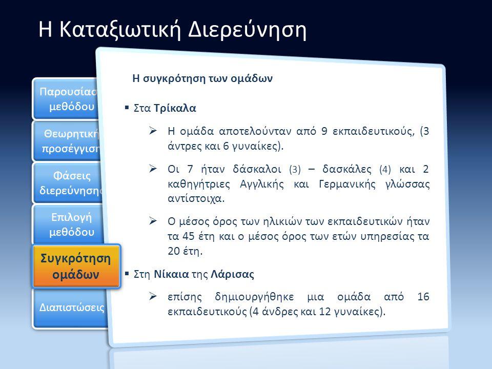 Διαπιστώσεις Θεωρητική προσέγγιση Θεωρητική προσέγγιση Φάσεις διερεύνησης Φάσεις διερεύνησης Επιλογή μεθόδου Παρουσίαση μεθόδου Παρουσίαση μεθόδου Συγκρότηση ομάδων Η Καταξιωτική Διερεύνηση Συγκρότηση ομάδων Η συγκρότηση των ομάδων  Στα Τρίκαλα  Η ομάδα αποτελούνταν από 9 εκπαιδευτικούς, (3 άντρες και 6 γυναίκες).
