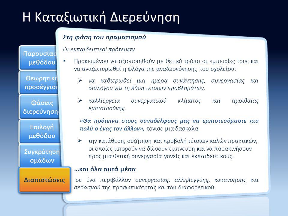 Διαπιστώσεις Θεωρητική προσέγγιση Θεωρητική προσέγγιση Φάσεις διερεύνησης Φάσεις διερεύνησης Επιλογή μεθόδου Παρουσίαση μεθόδου Παρουσίαση μεθόδου Συγκρότηση ομάδων Η Καταξιωτική Διερεύνηση Διαπιστώσεις Στη φάση του οραματισμού Οι εκπαιδευτικοί πρότειναν  Προκειμένου να αξιοποιηθούν με θετικό τρόπο οι εμπειρίες τους και να αναζωπυρωθεί η φλόγα της αναζωογόνησης του σχολείου:  να καθιερωθεί μια ημέρα συνάντησης, συνεργασίας και διαλόγου για τη λύση τέτοιων προβλημάτων.