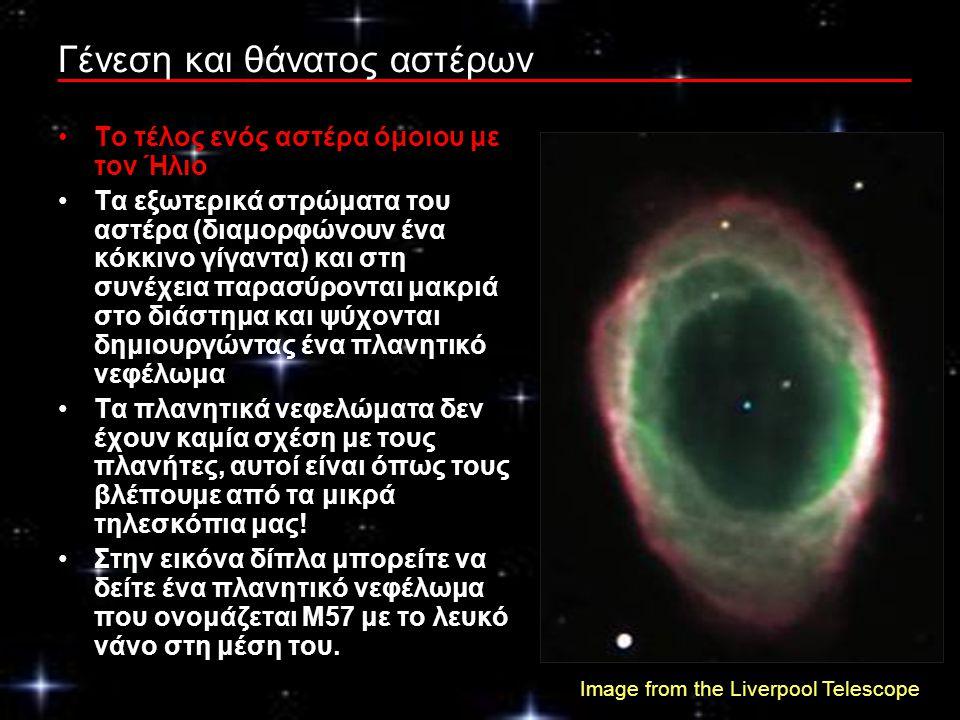 Γένεση και θάνατος αστέρων Το τέλος ενός αστέρα όμοιου με τον Ήλιο Τα εξωτερικά στρώματα του αστέρα (διαμορφώνουν ένα κόκκινο γίγαντα) και στη συνέχεια παρασύρονται μακριά στο διάστημα και ψύχονται δημιουργώντας ένα πλανητικό νεφέλωμα Τα πλανητικά νεφελώματα δεν έχουν καμία σχέση με τους πλανήτες, αυτοί είναι όπως τους βλέπουμε από τα μικρά τηλεσκόπια μας.