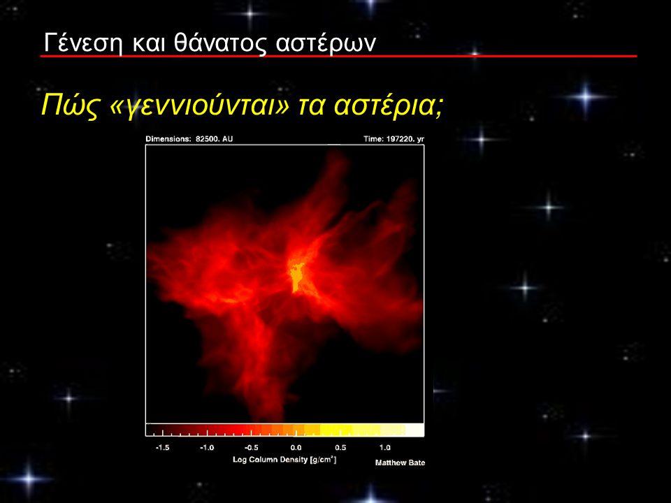 Γένεση και θάνατος αστέρων Περίληψη 1.Τα αστέρια δημιουργούνται από σύννεφα σκόνης.