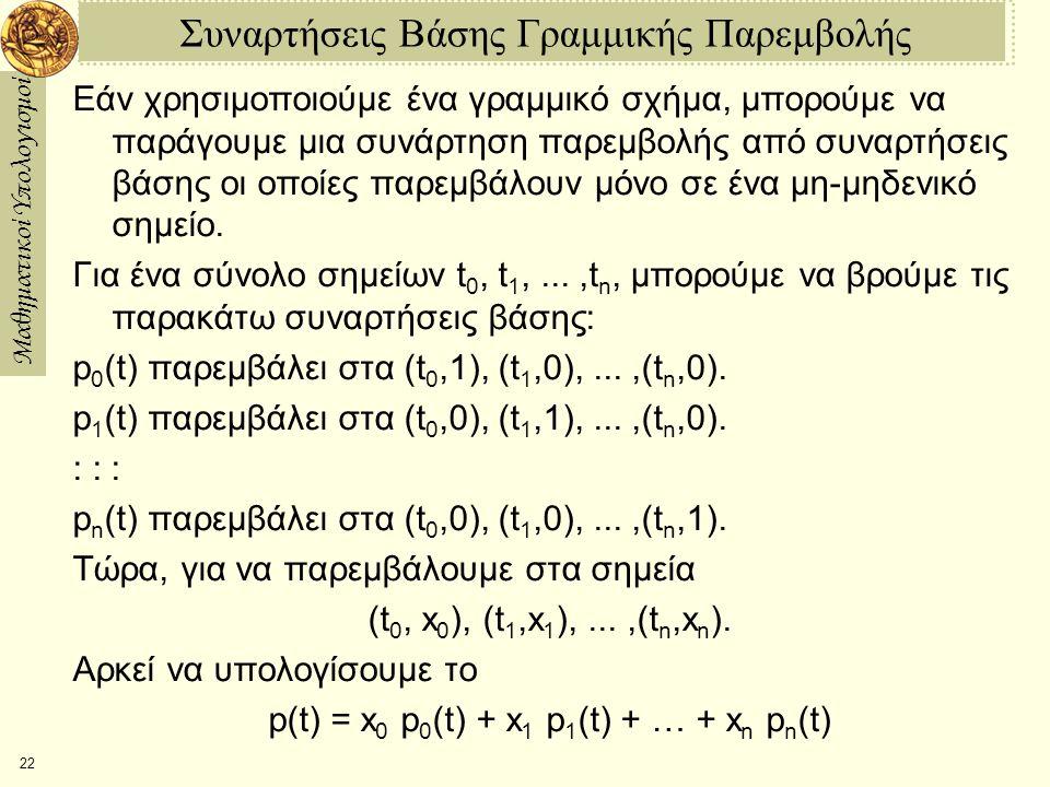 Μαθηματικοί Υπολογισμοί 22 Συναρτήσεις Βάσης Γραμμικής Παρεμβολής Εάν χρησιμοποιούμε ένα γραμμικό σχήμα, μπορούμε να παράγουμε μια συνάρτηση παρεμβολής από συναρτήσεις βάσης οι οποίες παρεμβάλουν μόνο σε ένα μη-μηδενικό σημείο.