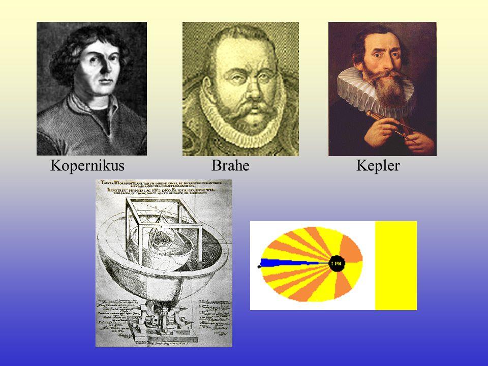 Kopernikus Brahe Kepler
