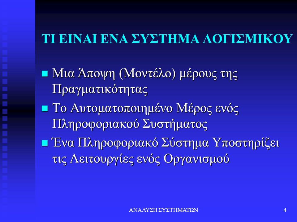 ΑΝΑΛΥΣΗ ΣΥΣΤΗΜΑΤΩΝ5 ΤΙ ΕΙΝΑΙ ΣΥΣΤΗΜΑ Είναι ένα σύνολο από τμήματα αλληλένδετα μεταξύ τους (Φυσικά ή Λογικά) Είναι ένα σύνολο από τμήματα αλληλένδετα μεταξύ τους (Φυσικά ή Λογικά) Τα τμήματα αυτά επηρεάζονται λόγω του ότι αποτελούν μέρος του Συστήματος Τα τμήματα αυτά επηρεάζονται λόγω του ότι αποτελούν μέρος του Συστήματος Τα τμήματα αυτά σαν σύνολο εκτελούν συγκεκριμένες λειτουργίες Τα τμήματα αυτά σαν σύνολο εκτελούν συγκεκριμένες λειτουργίες