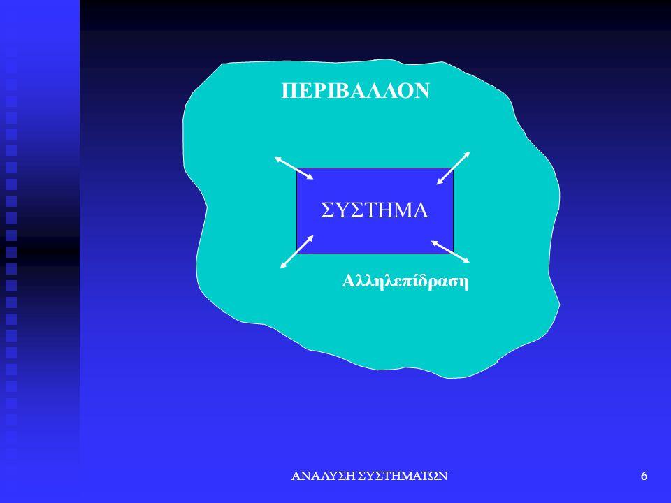 ΑΝΑΛΥΣΗ ΣΥΣΤΗΜΑΤΩΝ7 ΤΙ ΕΙΝΑΙ ΥΠΟΣΥΣΤΗΜΑ Ένα Υποσύστημα ορίζεται΄με τον ίδιο τρόπο με ένα Σύστημα Ένα Υποσύστημα ορίζεται΄με τον ίδιο τρόπο με ένα Σύστημα Διαφέρει μόνο η Οπτική Γωνία Διαφέρει μόνο η Οπτική Γωνία Οι οργανισμοί έχουν πολλά Υποσυστήματα Οι οργανισμοί έχουν πολλά Υποσυστήματα Αυτά τα υποσυστήματα έχουν αλληλοκαλυπτόμενα όρια Αυτά τα υποσυστήματα έχουν αλληλοκαλυπτόμενα όρια