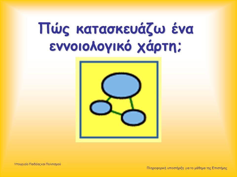 Πληροφορική υποστήριξη για το μάθημα της Επιστήμης Υπουργείο Παιδείας και Πολιτισμού Πώς κατασκευάζ ω ένα εννοιολογικό χάρτη;