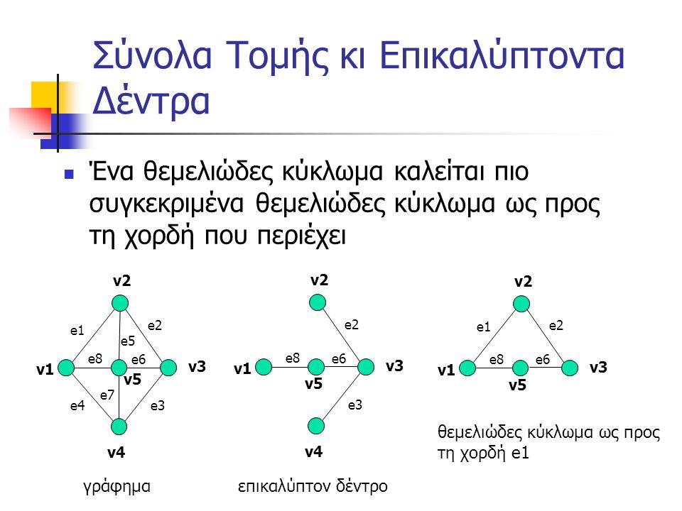 Σύνολα Τομής κι Επικαλύπτοντα Δέντρα Ένα θεμελιώδες κύκλωμα καλείται πιο συγκεκριμένα θεμελιώδες κύκλωμα ως προς τη χορδή που περιέχει v1 v2 v3 v4 v5
