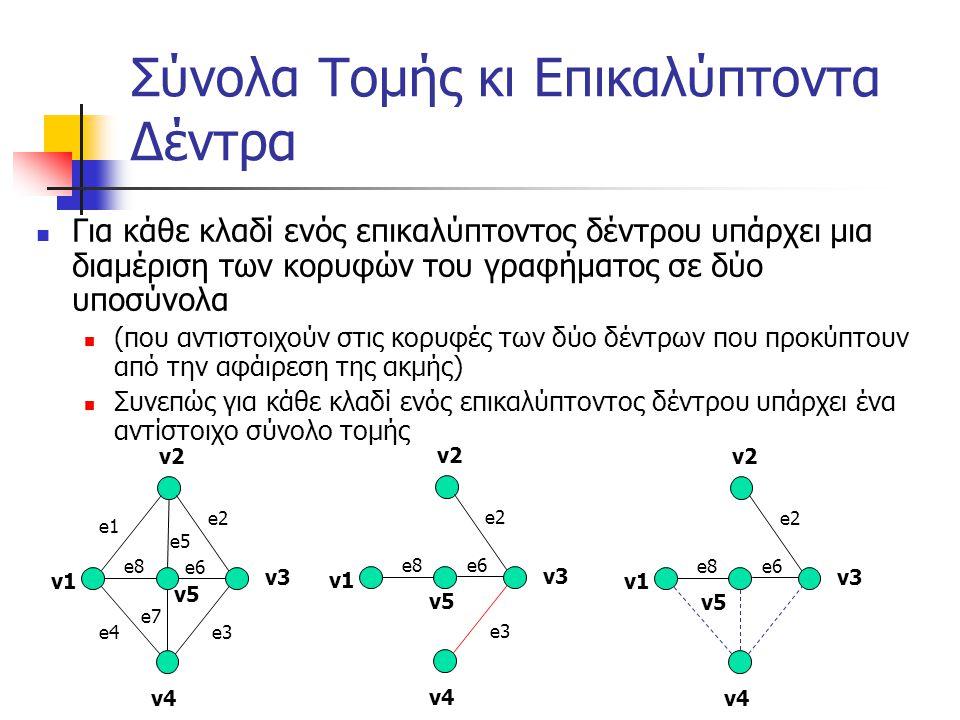 Σύνολα Τομής κι Επικαλύπτοντα Δέντρα Για κάθε κλαδί ενός επικαλύπτοντος δέντρου υπάρχει μια διαμέριση των κορυφών του γραφήματος σε δύο υποσύνολα (που