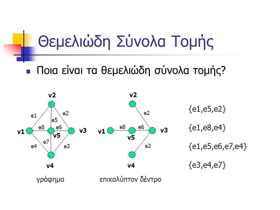 Θεμελιώδη Σύνολα Τομής Ποια είναι τα θεμελιώδη σύνολα τομής? v1 v2 v3 v4 v5 e1 e2 e3e4 e5 e6 e7 e8 v1 v2 v3 v4 v5 e2 e3 e8 e6e6 γράφημα επικαλύπτον δέ