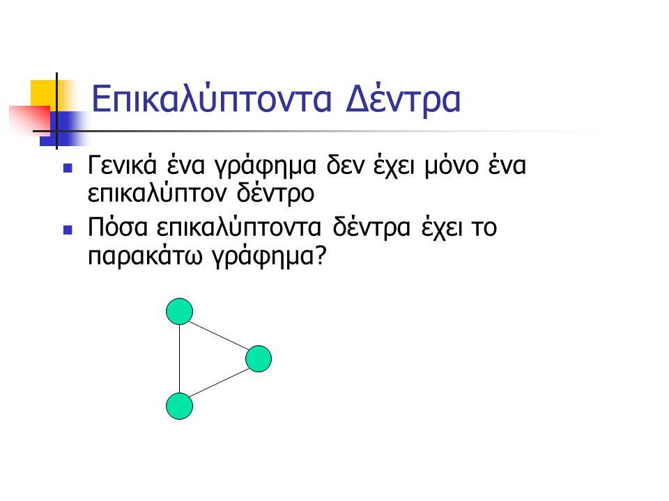 Επικαλύπτοντα Δέντρα Ένα κλαδί ενός επικαλύπτοντος δέντρου είναι μια ακμή του γραφήματος που ανήκει στο δέντρο Μια χορδή ενός επικαλύπτοντος δέντρου είναι μια ακμή του γραφήματος που δεν ανήκει στο δέντρο Το σύνολο των χορδών ενός δέντρου ονομάζεται συμπλήρωμα του δέντρου v1 v2 v3 v4 v5 v1 v2 v3 v4 v5 γράφημα επικαλύπτον δέντρο κλαδί χορδή