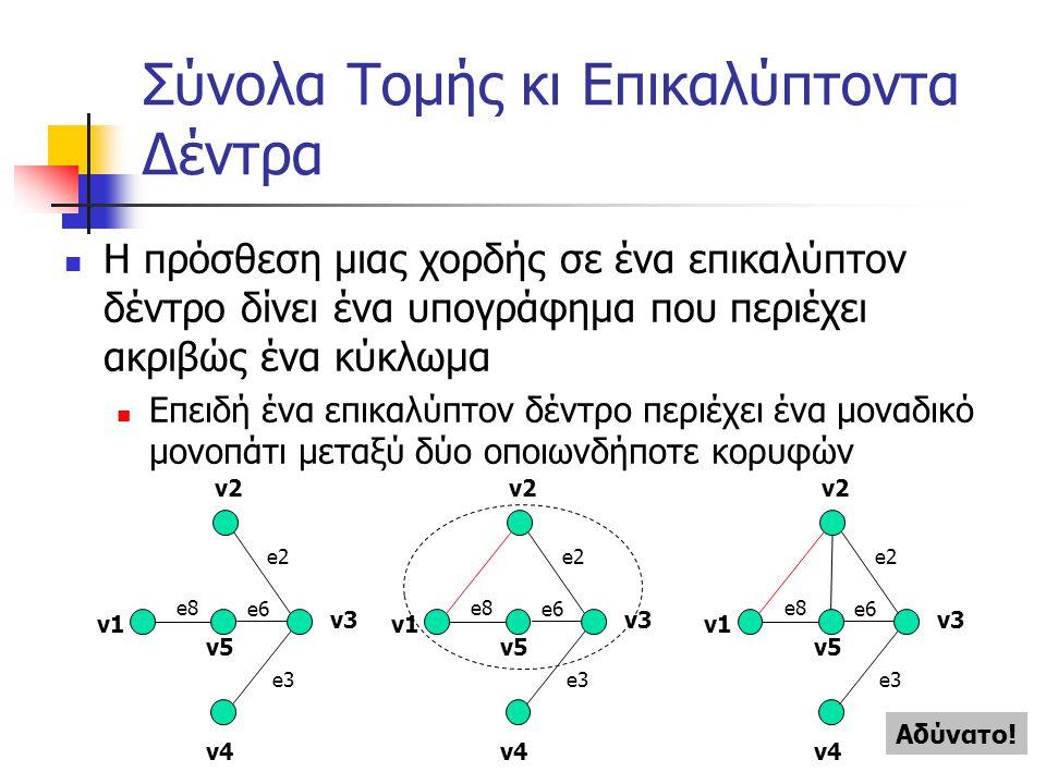 Σύνολα Τομής κι Επικαλύπτοντα Δέντρα Για ένα δεδομένο επικαλύπτον δέντρο, ένα μοναδικό κύκλωμα μπορεί να προκύψει με την πρόσθεση μιας οποιασδήποτε χορδής Το σύνολο από e-v+1 κυκλώματα που προκύπτουν με αυτό τον τρόπο ονομάζεται θεμελιώδες σύστημα κυκλωμάτων του επικαλύπτοντος δέντρου Ένα κύκλωμα στο θεμελιώδες σύστημα ονομάζεται θεμελιώδες κύκλωμα Γιατί είναι τόσα???