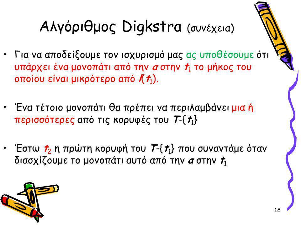 Αλγόριθμος Digkstra (συνέχεια) Για να αποδείξουμε τον ισχυρισμό μας ας υποθέσουμε ότι υπάρχει ένα μονοπάτι από την α στην t 1 το μήκος του οποίου είναι μικρότερο από l(t 1 ).